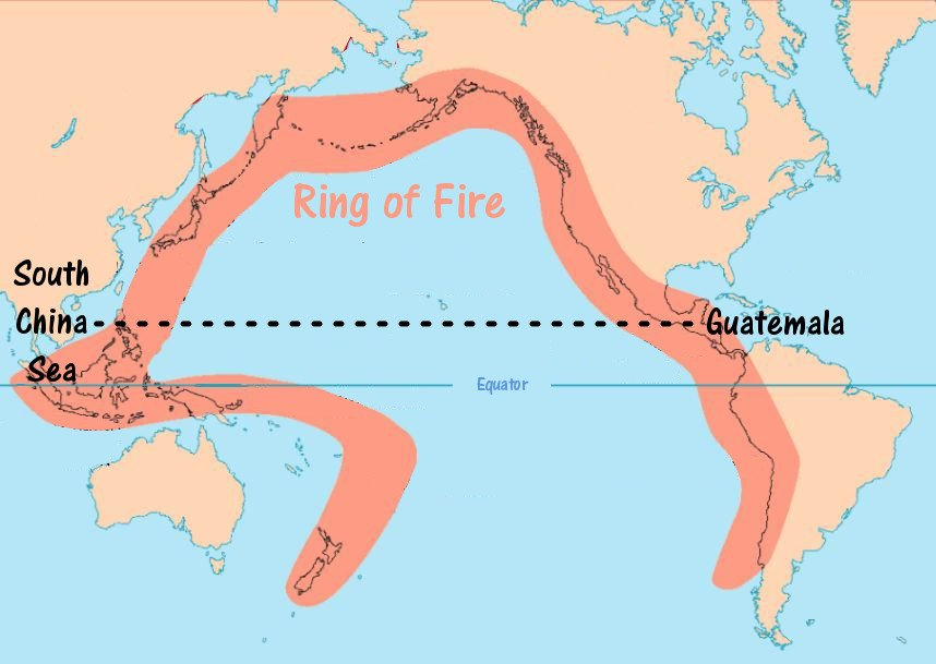 South China Sea mirrored by Guatemala across the Ring of Fire