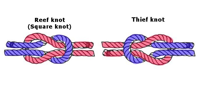 Reef knot vs. thief knot
