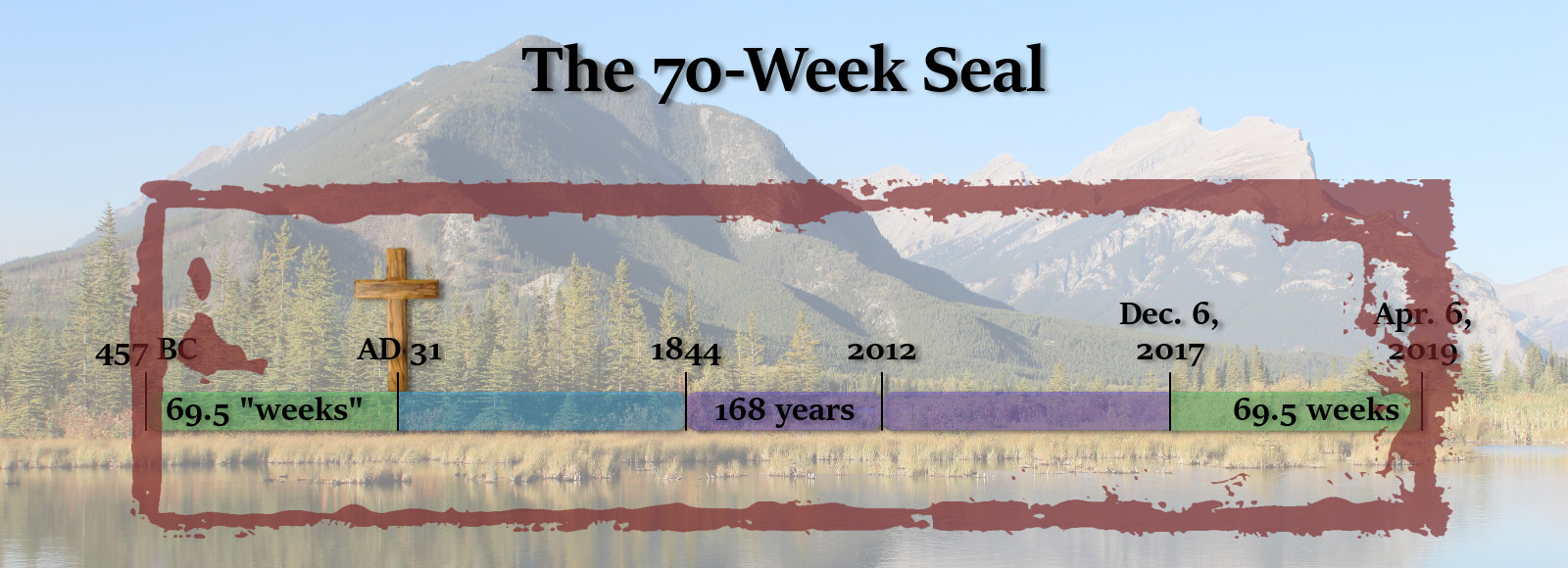 The 70-Week Seal