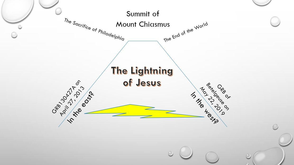 The Lightning of Jesus