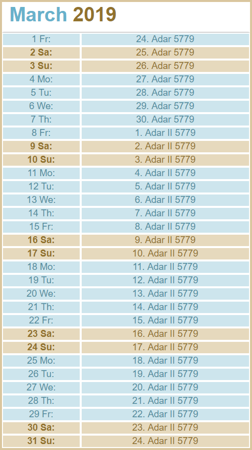Incorrect Rabbinical Calendar - March 2019