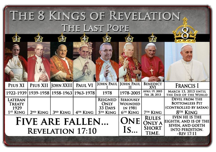 The line-up of the popes, per Revelation 17:10-11.