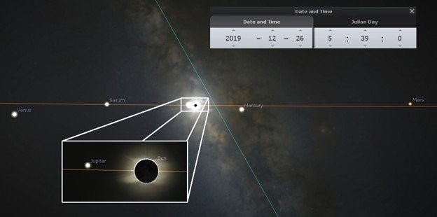 The annular solar eclipse of December 26, 2019