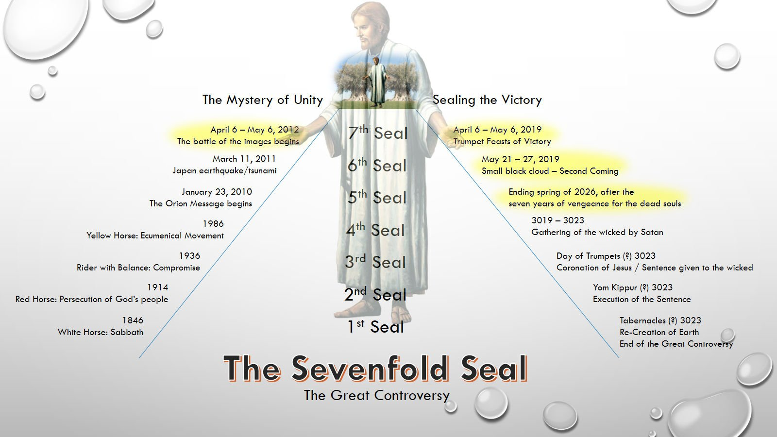 The Sevenfold Seal