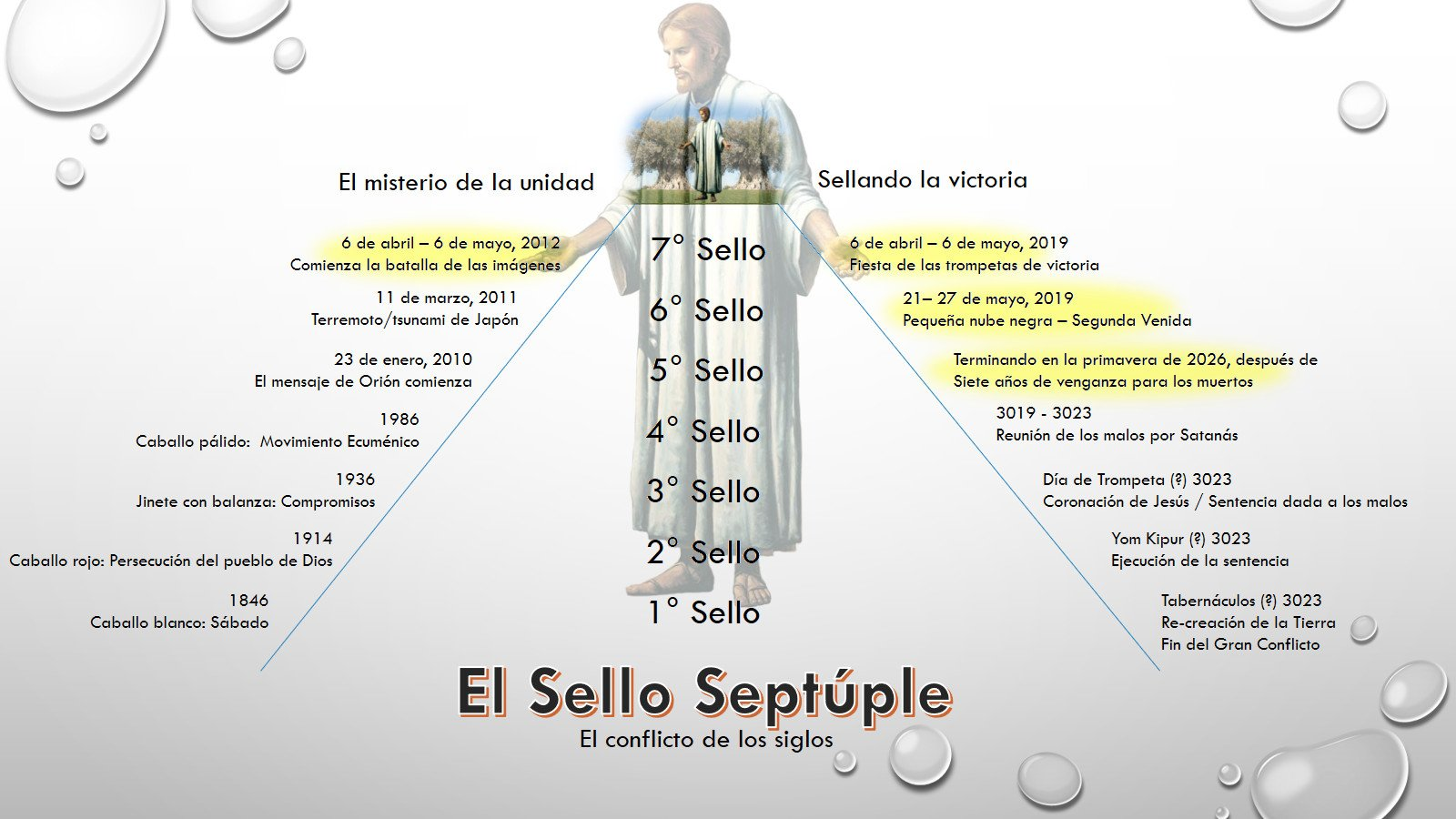 El sello séptuple