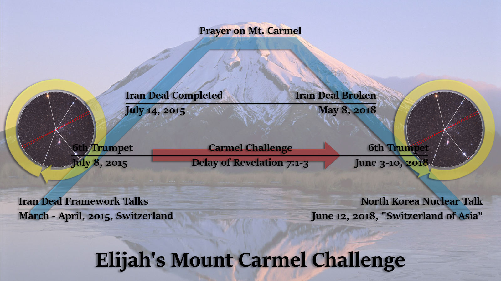 The Elijah Challenge and the Iran Deal