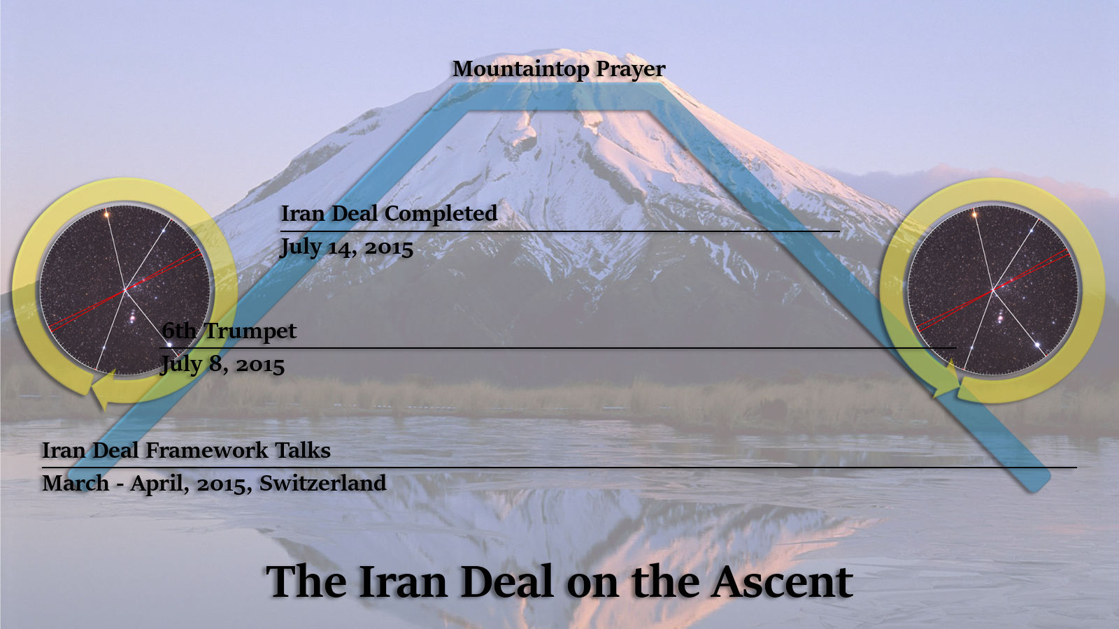 The Iran Deal on the mountain of time.